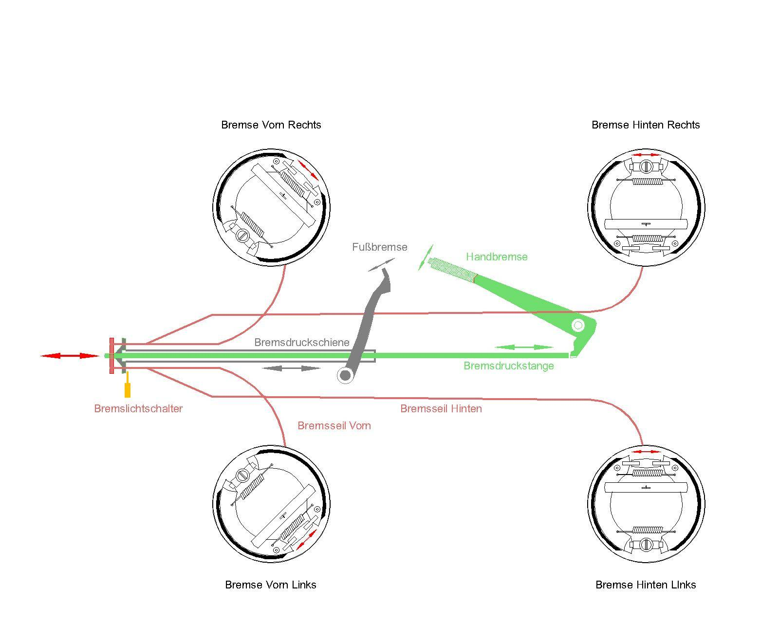 Fein Elektrodrahtarten Diagramm Ideen - Der Schaltplan - triangre.info